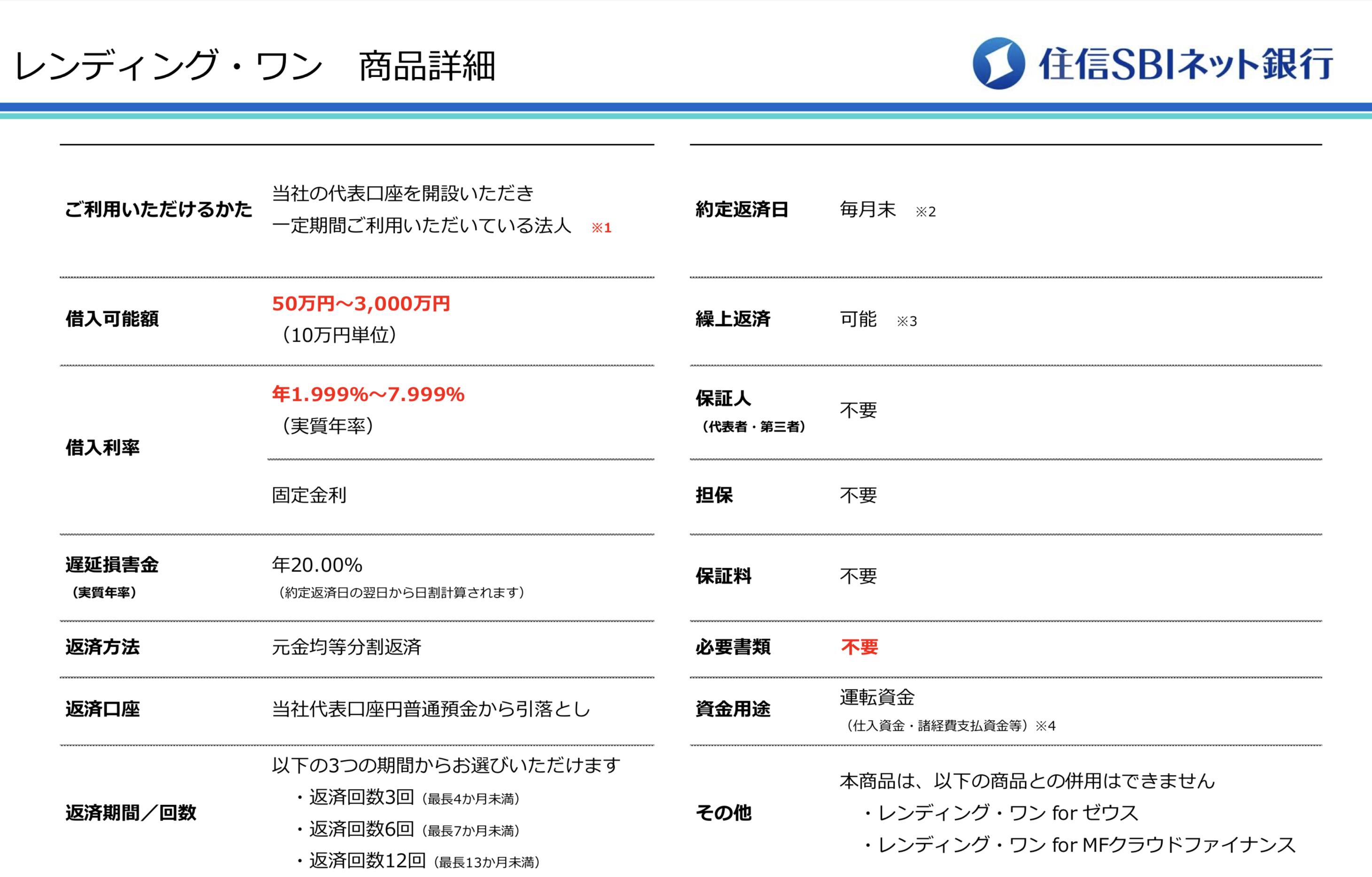 レンディングワン/住信SBIネット銀行