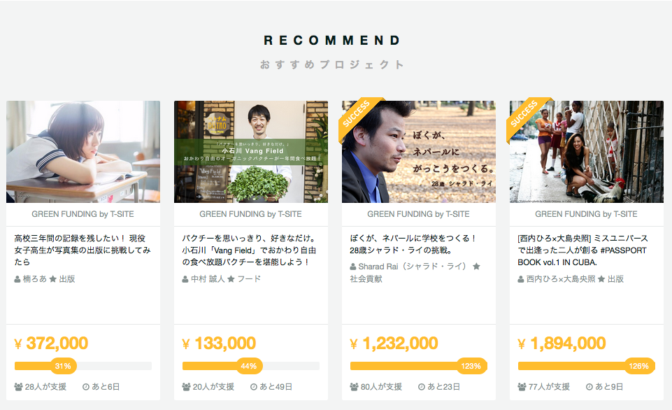 GREEN FUNDING by T-SITE(公式サイト)より