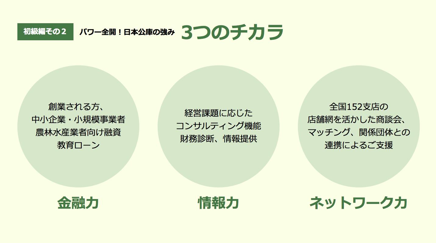 日本政策金融公庫の強み(特徴)