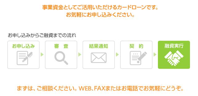 スタービジネスカードローン(東京スター銀行・ビジネスローン)