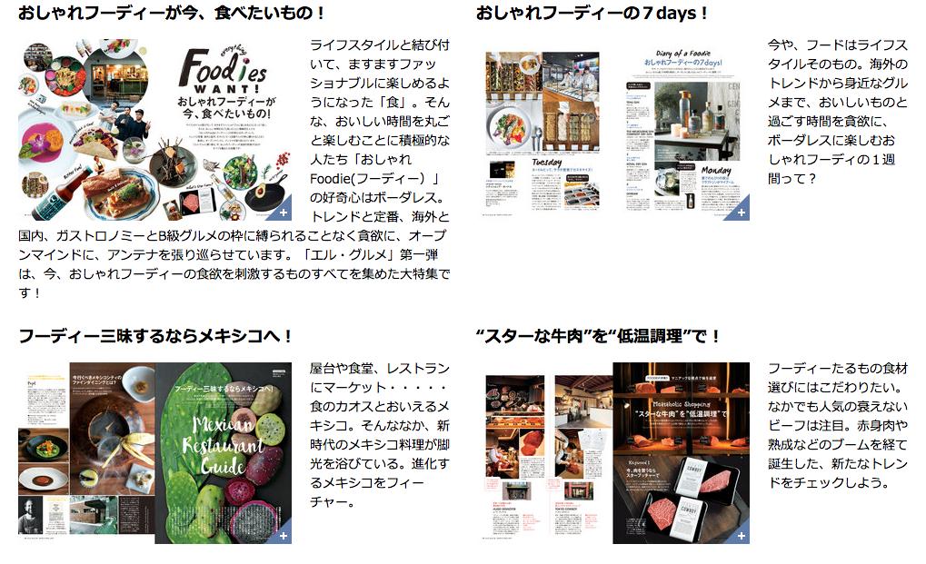 雑誌版のELLE gourment(エルグルメ)