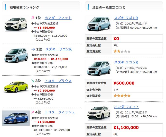 自動車買取でお金を作る