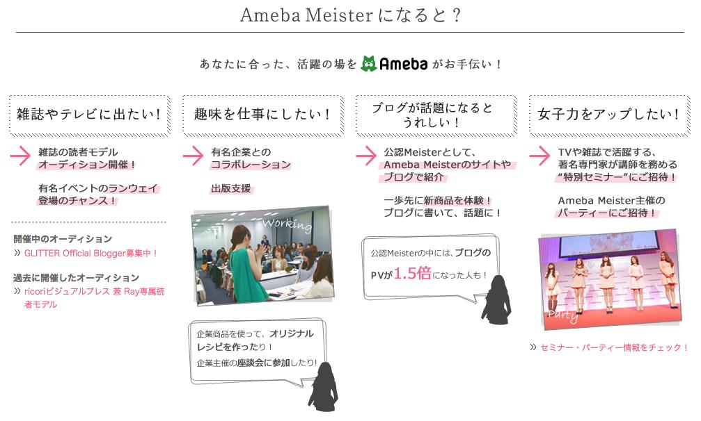 Amebaの公式ブロガー支援制度