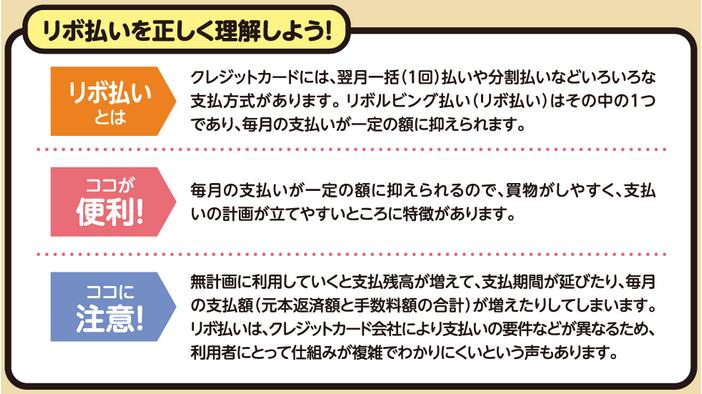 リボ払いの特徴と利用上の注意(日本クレジット協会)