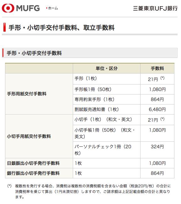 三菱UFJ銀行(手形帳の購入)