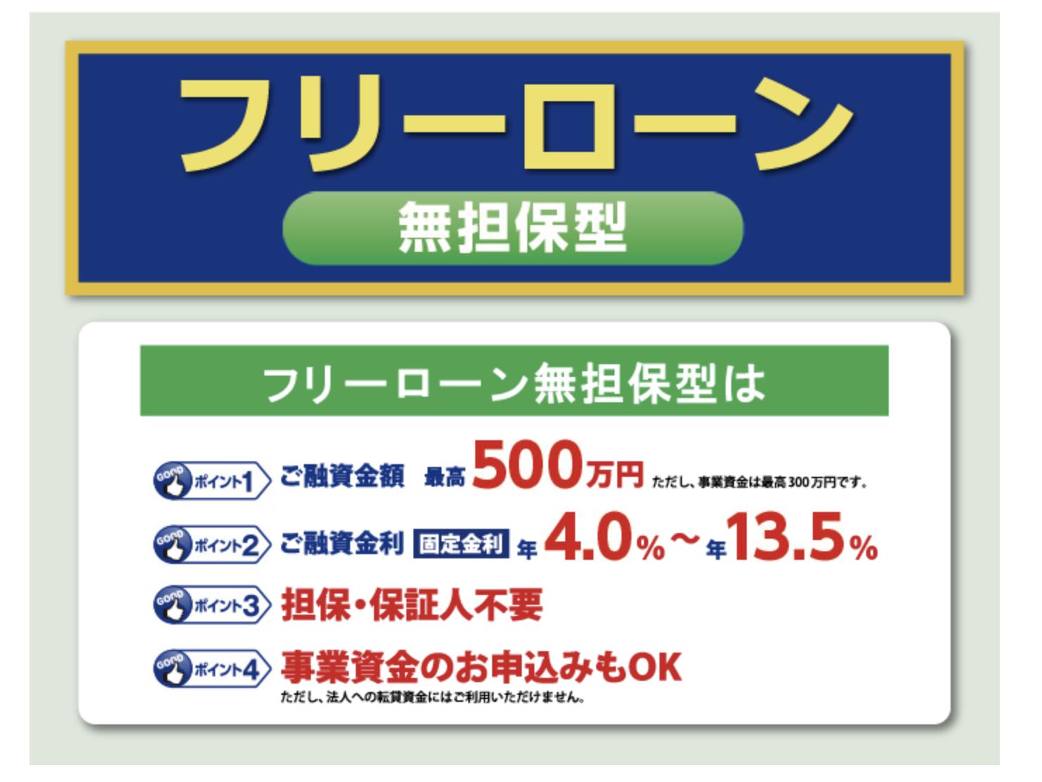 関西アーバン銀行アーバンフリーローン