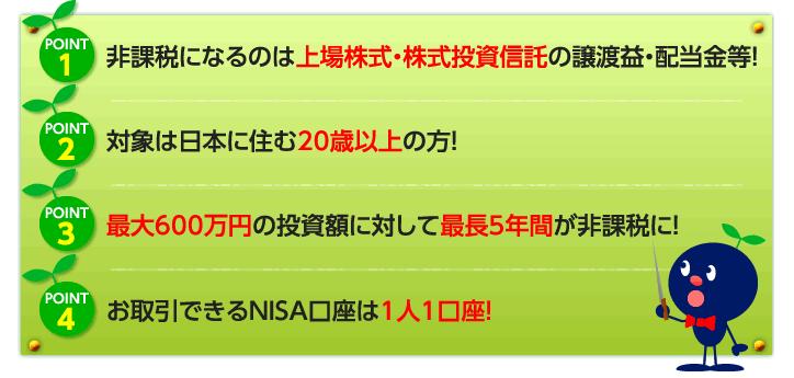 NISA(ニーサ)について
