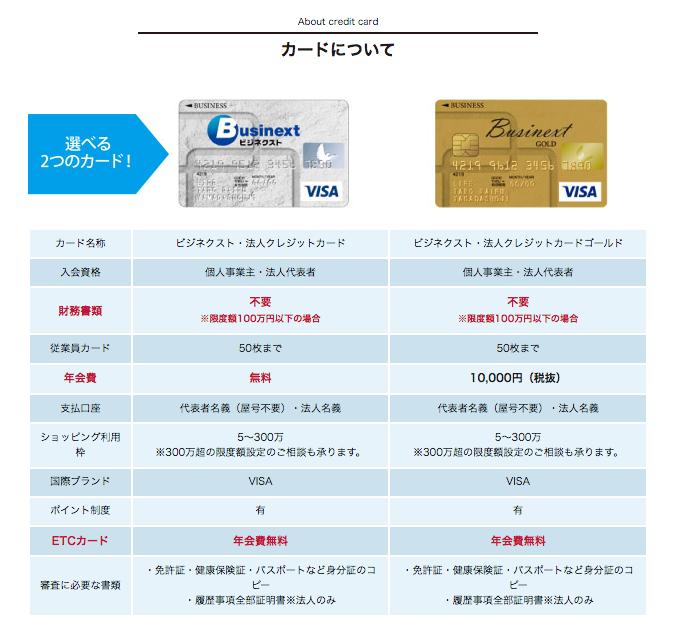 ビジネクスト法人クレジットカード(プロパー・ゴールドの比較)