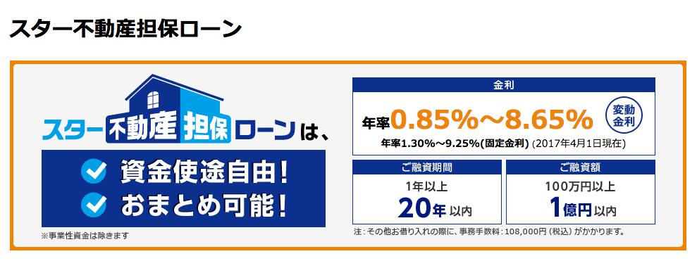 東京スター銀行の「スター不動産担保ローン」