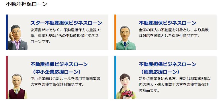 東京スター銀行「不動産担保ビジネスローン」