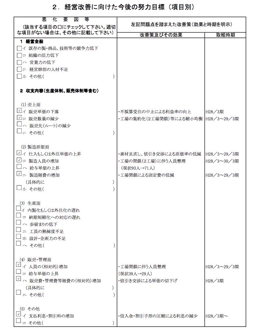 経営改善計画書サンプル①