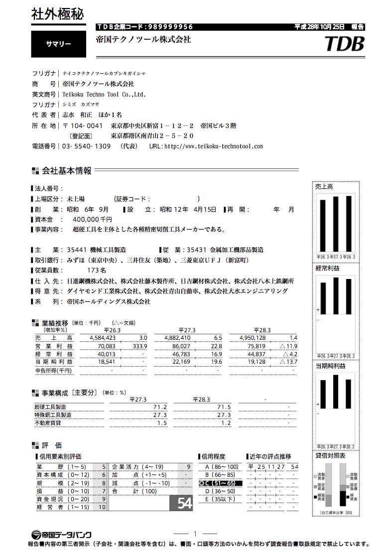 帝国データバンクによる調査報告書(サンプル)