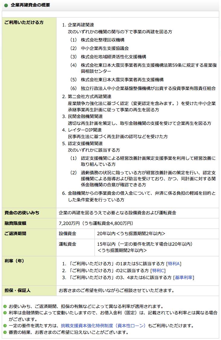 企業再建資金の概要(日本政策金融公庫)