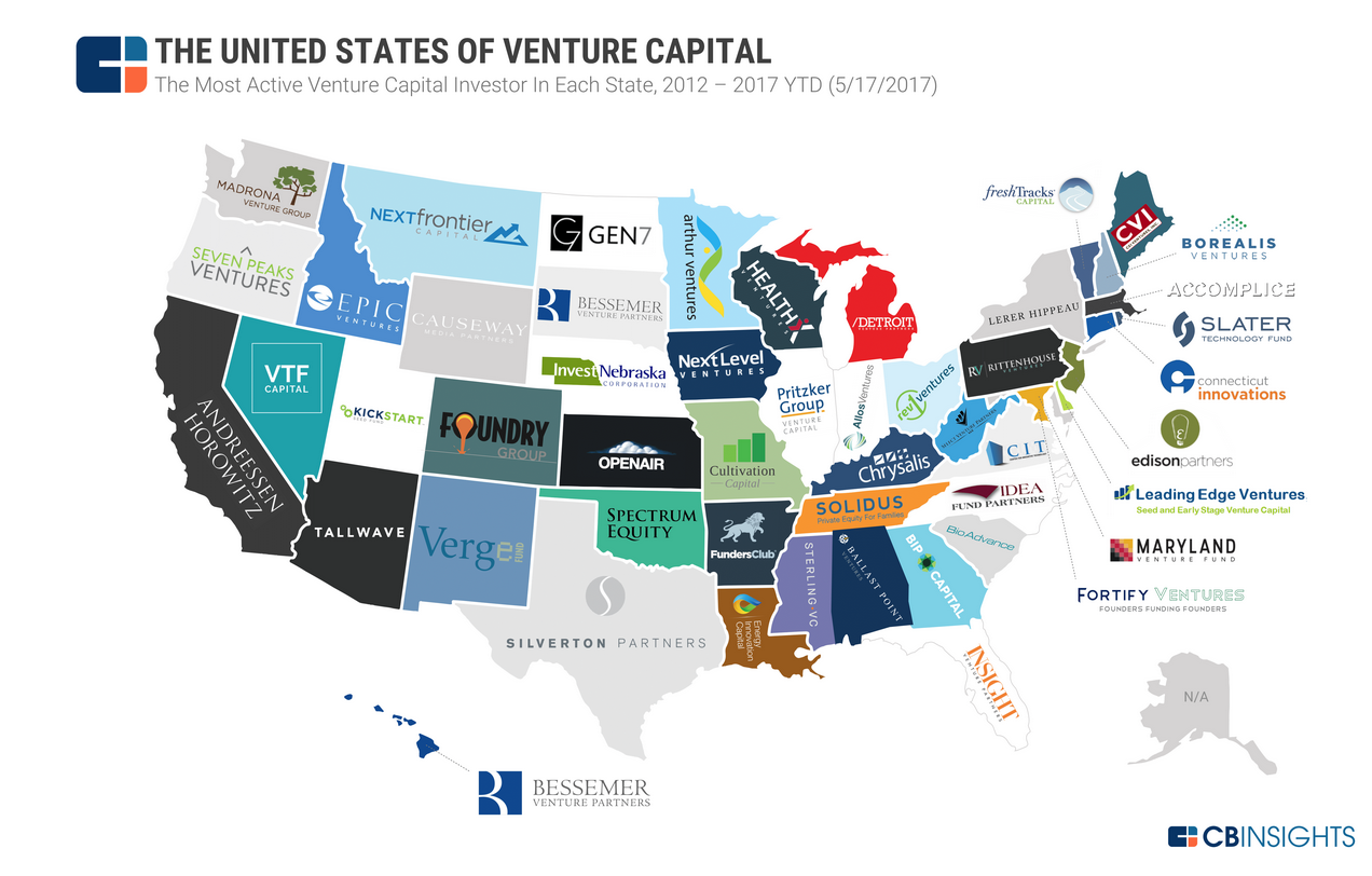 The United States Of Venture Capital
