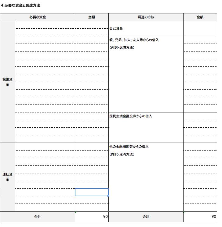 事業計画書の書式(取引先・取引関係等)