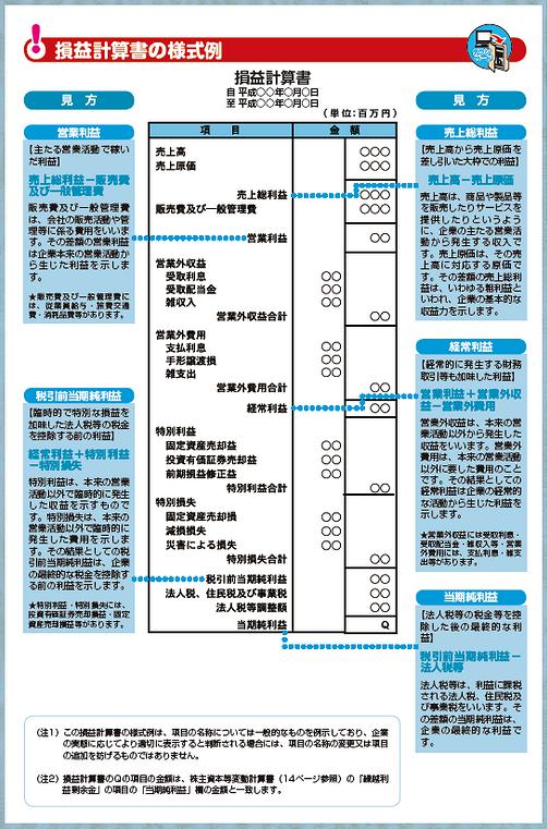 損益計画書の様式例