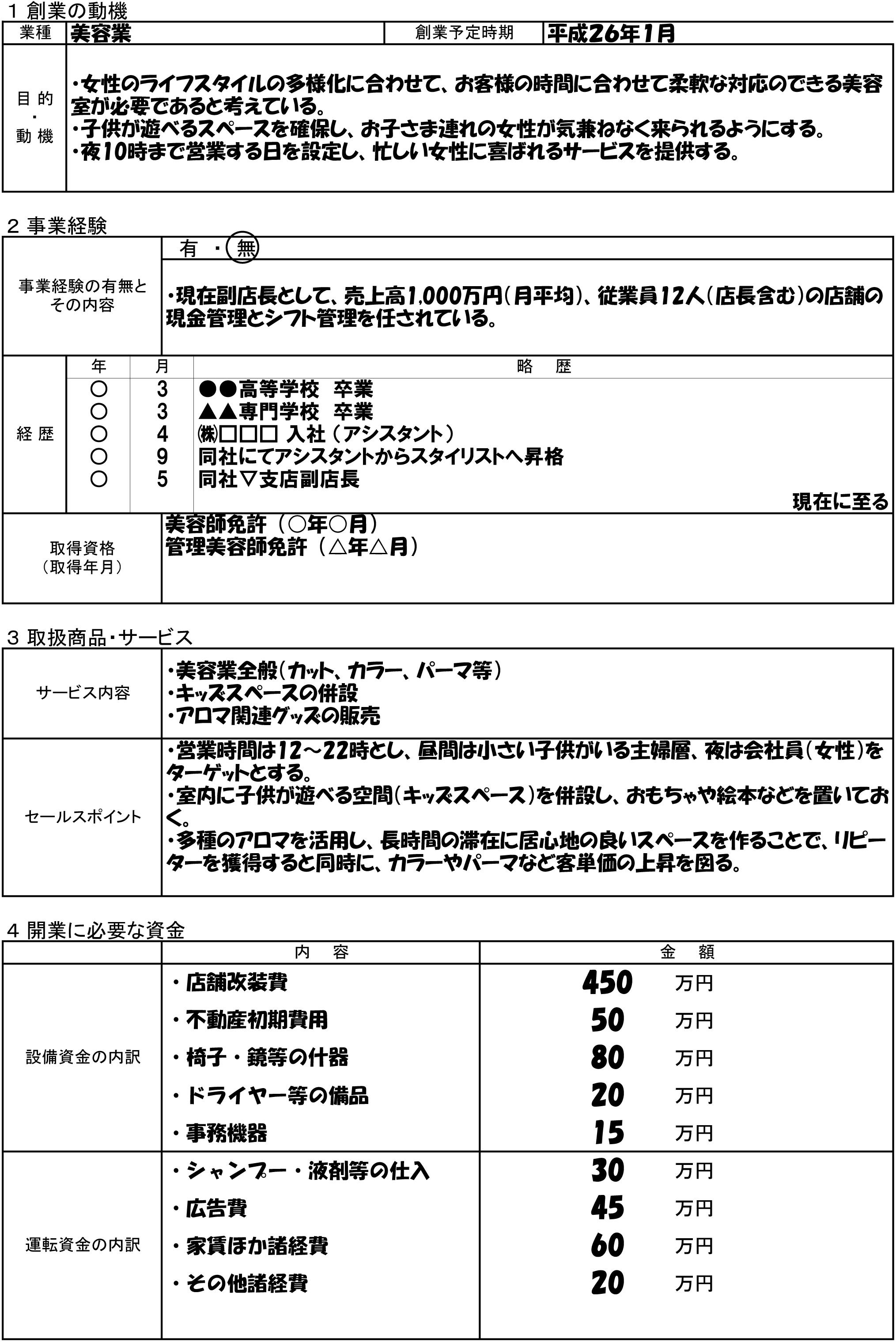 美容業新規企業における事業計画書