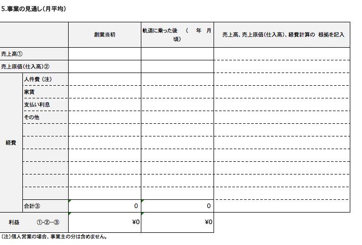 事業計画書の書式(事業の見通し)