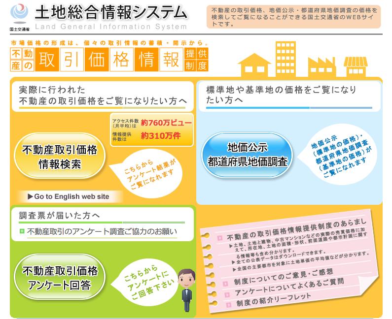 地価公示・地価調査・取引価格情報