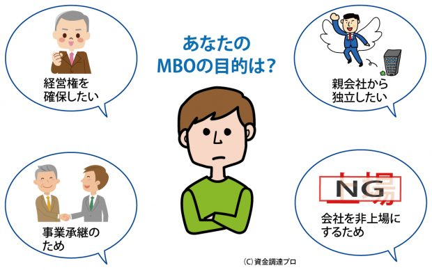 MBOの目的