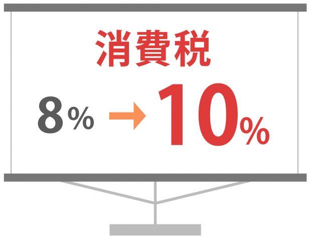 【最新2019】消費増税10%で最も得するクレジットカード6選!高還元率はコレ!