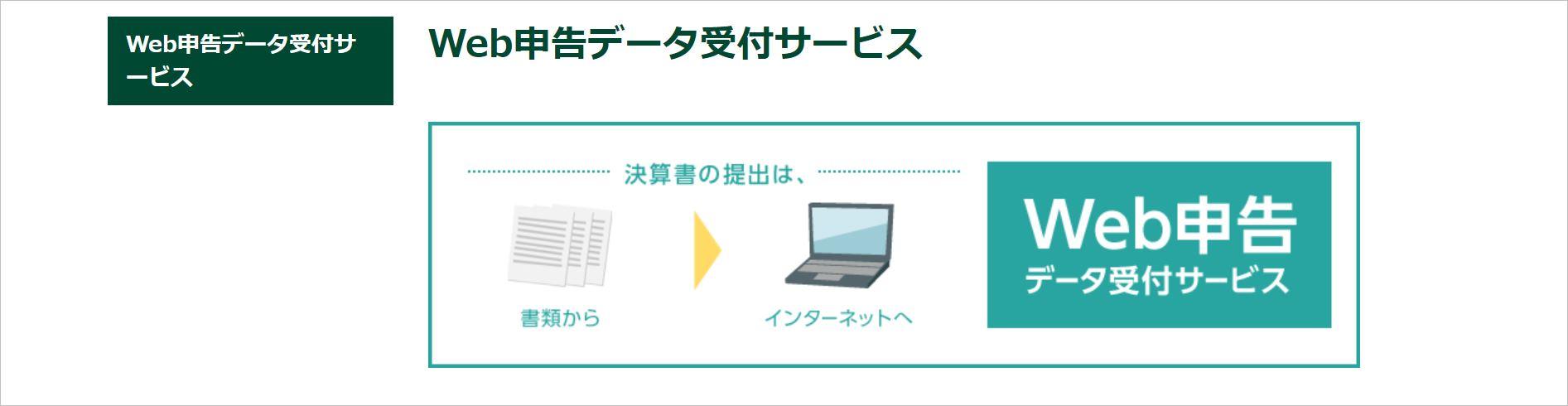 Web申告データ受付サービスの画面