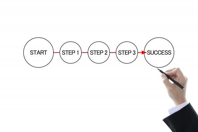 フリーランスとして成功するための道筋