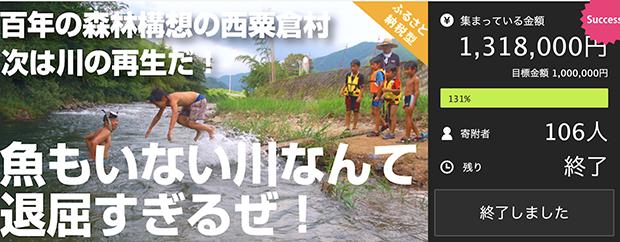 Makuake「ふるさと納税」ランキング4位